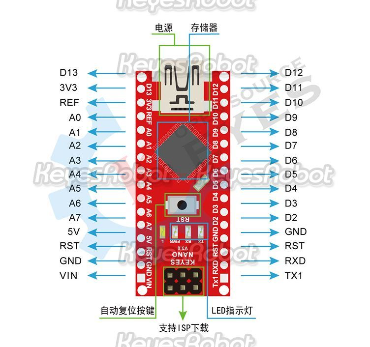 Arduino Nano Pwm   AllBoard tk - HOT Popular Items